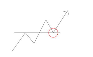 FX値が伸びやすい環境とは。大事なことは手法じゃない